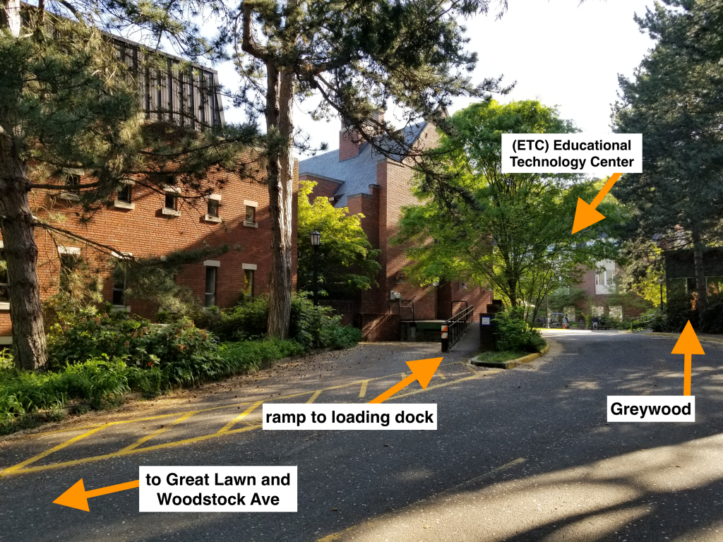 image of the library loading dock, with overlayed arrows pointing to the loading dock, Greywood, the ETC, and toward the Great Lawn.